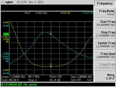 LNA-BPF1200-5data.jpg