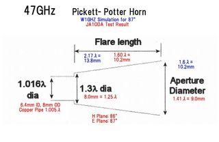 47G P- Pr Horn JA1ODA .jpg
